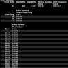 朝練インターバルL5・WKO4のElectronicShiftingチャート