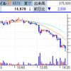 マネックスグループ、コインチェック買収発表でS高! IPOブティックスも好調の2連S高!