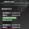 【4月】泉忠司の仮想通貨バンクはICO投資されているのか?