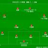 【J1 第3節】鹿島 0 - 1 広島 相手のミスを得点に繋げたチームが勝って、繋げられなかったチームが負けた必然の結果