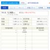 【適示開示】ストップ高  三社電機製作所 (6882)の株価の動き