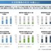 中医協資料を読む(第413回・2019年4月24日):2020年度改定に向けた青年期~中年期の課題
