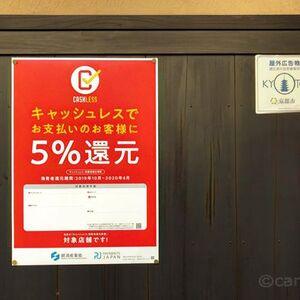 キャッシュレス決済の5%還元ってどのくらいお得なの?計算が苦手な方向けに、わかりやすく5%還元のお得さを解説します。