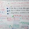 No36【清水まなびの森】いよいよ10月スタート!(10月予定・学習目標)