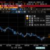 【株式投資】上海市場再開、急落まで織り込み済みで怖いのは再開しないこと