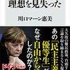 ドイツ経済の失速