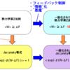 一般化されたJarzynski等式とは何か