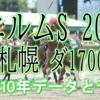 【エルムS 2020】過去10年データと予想