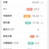 2017/10/02 糖質制限ダイエット21日目