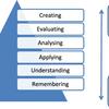 小グループ学習の計画、準備、構造化