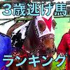 今週の逃げ馬予想【オークス】ジョディー【韋駄天S】ライオンボス|2019年
