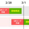 《再掲載》かんたんフリルパック料金改定のお知らせ