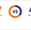 錦織vsチリッチ決勝!対戦成績と世界ランキング【スイスインドアバーゼル2016】