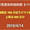 2019/4/14 仮想通貨時価総額19兆2000億