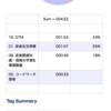 2020/08/14(金)