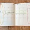 【無印良品】4月はじまりの手帳で新年度をスタート