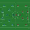 【理不尽にも屈さない闘い】Premier League 16節 チェルシー vs アストン・ヴィラ