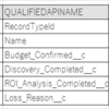 【Salesforce】項目ID(初期値設定のパラメータ)の一覧を取得する。