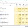 【Windows10】ディスク使用率100%でパソコンが重い時の対処法
