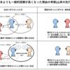 個人主義社会での「一般的信頼」の適応性-Yamagishiの信頼の解き放ち理論への反証?-