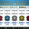 イベントクエスト開放も7月9日まで【MHW:I日記】
