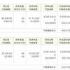 3月第1週の株トレード報告