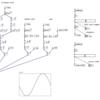 Pure Dataで正弦波・ノコギリ波・三角波・矩形波・PWMを鳴らす