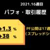 今週My PFは【+1.3%】2021年week 16の米国株資産推移