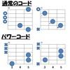 エレキギターでよく使う「パワーコード」ってどういうことか分かりますか?