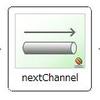 Spring Boot + Spring Integration でいろいろ試してみる ( その9 )( Pollers.fixedRate で待機時間を指定しても意味がない場合がある? )