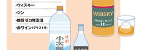 ライザップ流居酒屋での低糖質メニュー&低糖質の間食