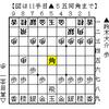飯島流引き角戦法の対策 (中飛車。ちょっと古いケド)