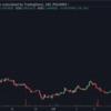 【速報】仮想通貨NEM(XEM)、爆上げ始まる