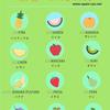 スペイン語・野菜・果物の単語絵まとめ