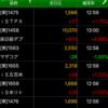 勝永式ETF積立投資 2020/05/26