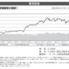 日興-インデックスファンド225運用報告書(2021年06月16日決算)が交付
