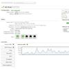 Meraki MX60/80 FW-VPNルーター