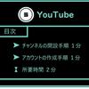 【徹底解説】YouTubeの動画投稿方法・投稿後に注意しておくべき点