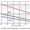売電(FIT)向けSVOディーゼル発電、その課題を検討・解決出来てていますか??!!