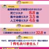 日本歯科医師連盟のポスター