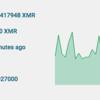xmr-stak-cpuで仮想通貨Moneroをマイニングしてみた(Linux編)