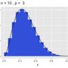 順序統計量とベータ分布 2