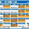 11月18日・月曜日 【やんスポ:池添マイルCS4勝目】