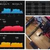 12日振りにロードバイクトレーニング【メディオ】を三本ローラーで回したが・・・暑い!