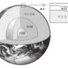 じじぃの「地球の内部構造・地球の中心はどうなっているのか?あっと驚く科学の数字」