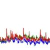 ピークがズレる!深層学習RNN/LSTMで陥りがちな罠について説明してみる
