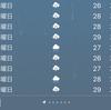 雨雨雨ー雨・雨ー雨雨