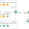ローカルネットワークスキャンの実行例