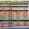 【遊戯王】リミットレギュレーション(2016/10/1~)について【制限改訂】