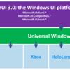 Windows デスクトップアプリ開発と消えた Prism for Windows (Prism は消えてないよ)